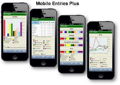 Equibase Entries Plus Mobile